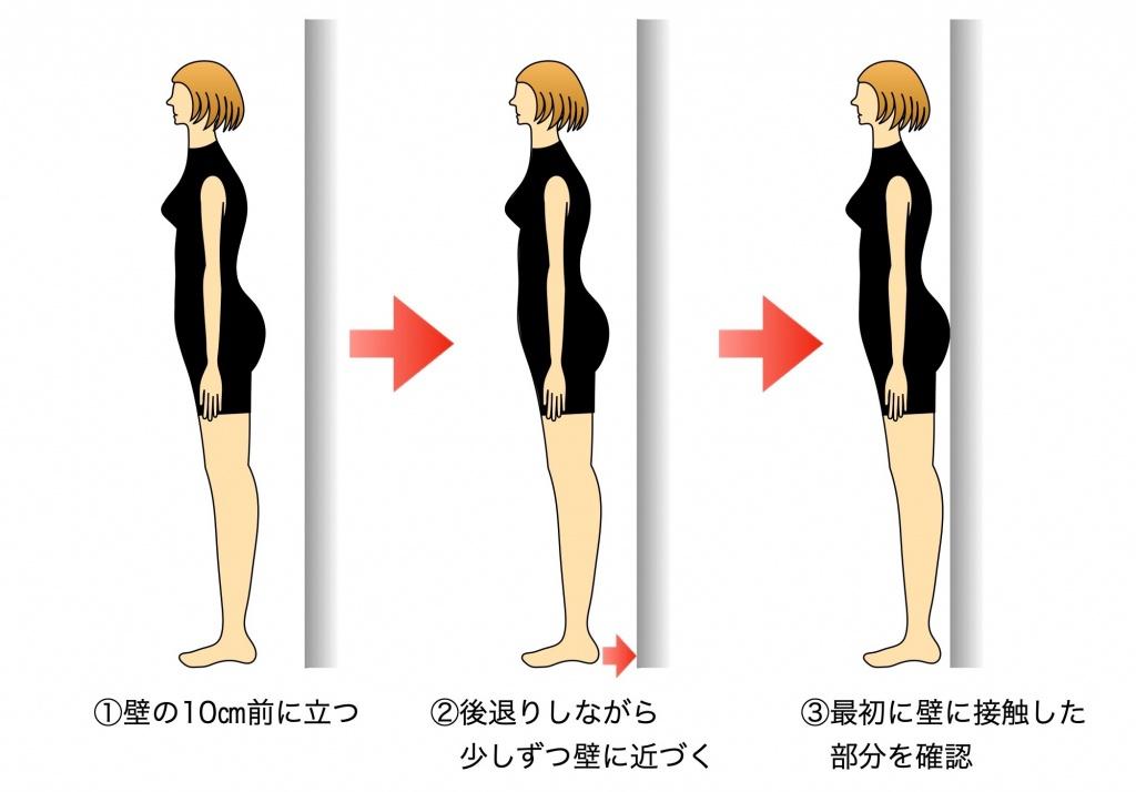 反り腰の調べ方